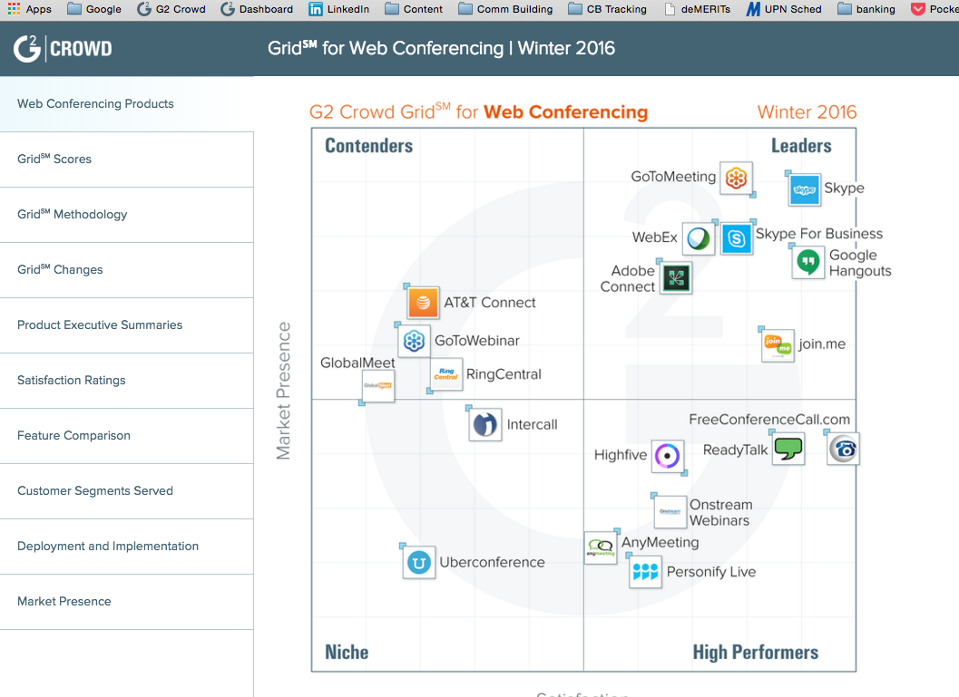 web conferencing research g2 crowd