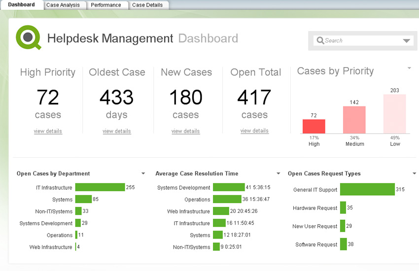 qlikview software g2 crowd