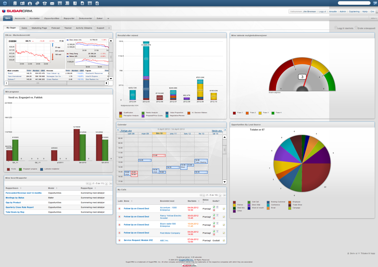 Sugarcrm Software G2 Crowd